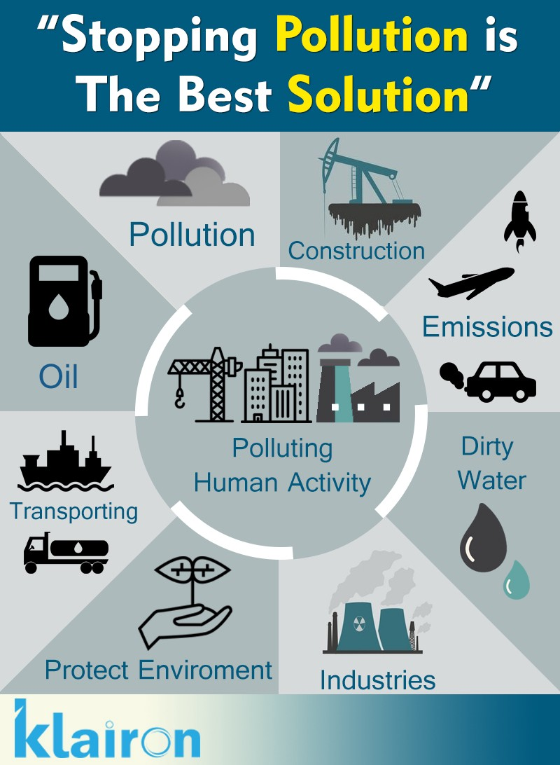 Know The Causes Of Indoor Air Pollution Rahul Sharma