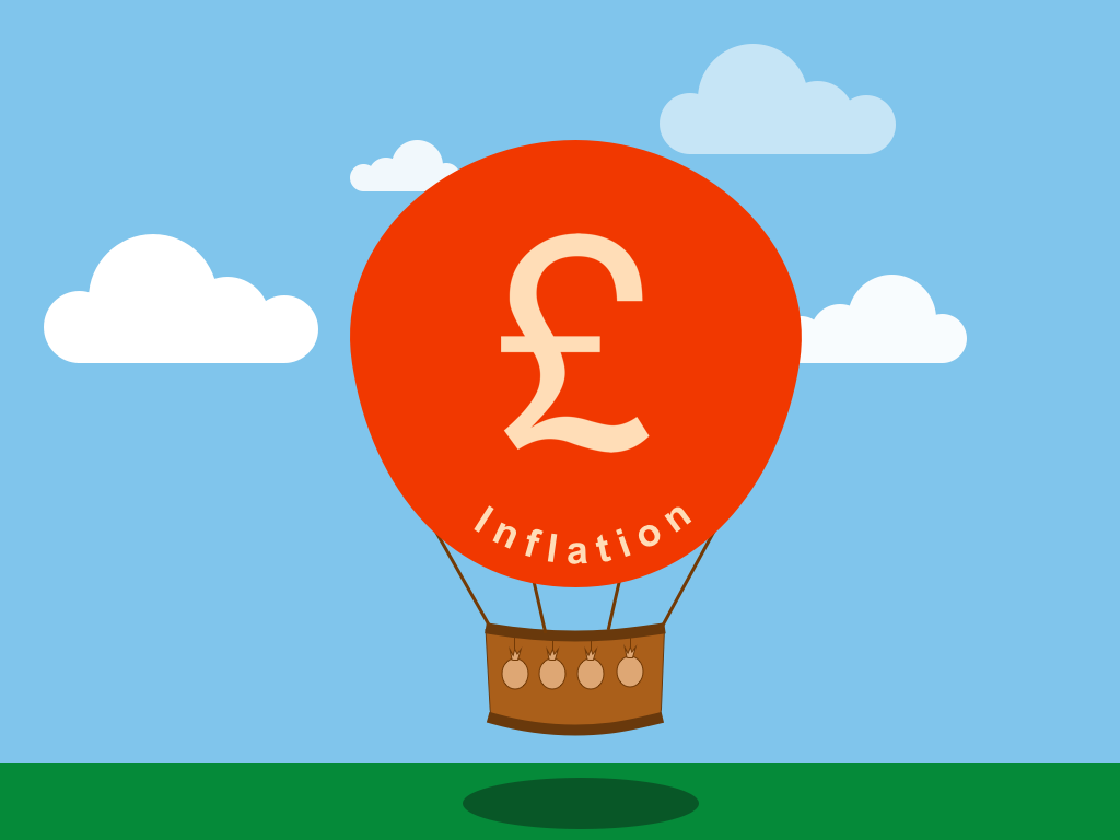 Doing an inflation