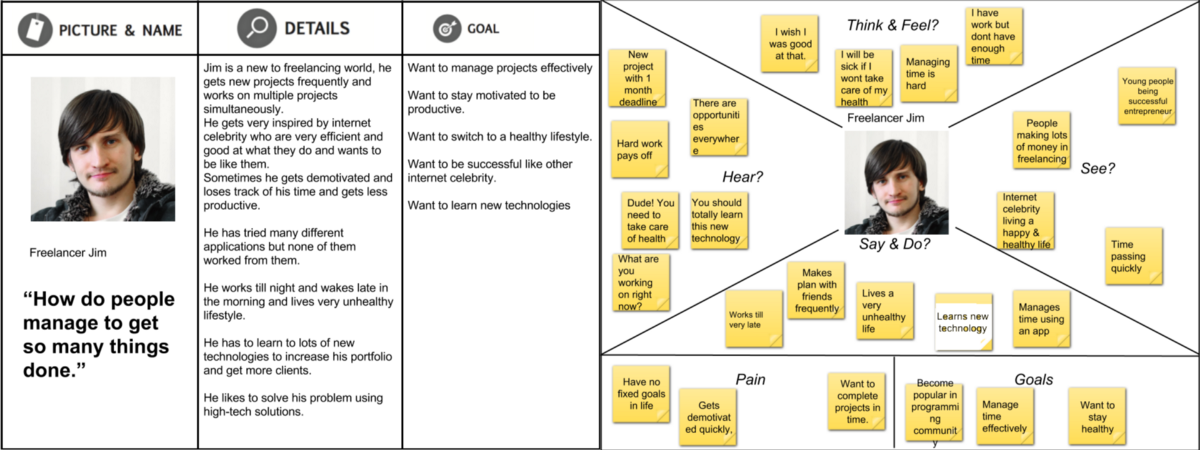 Persona and empathy mapping forJim