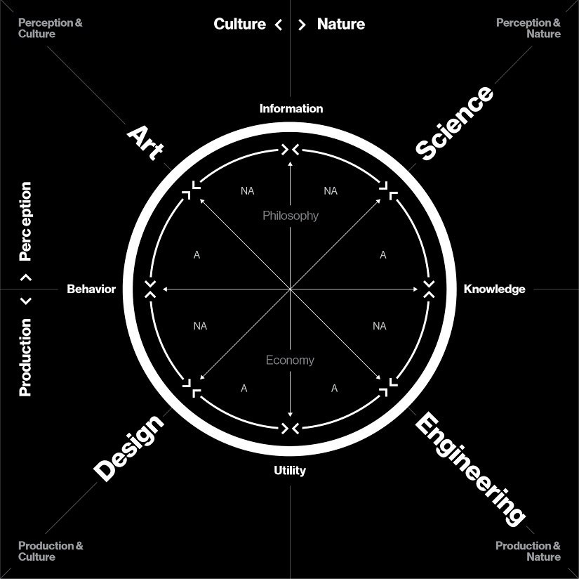 Design Theory and a Changing Scientific Worldview