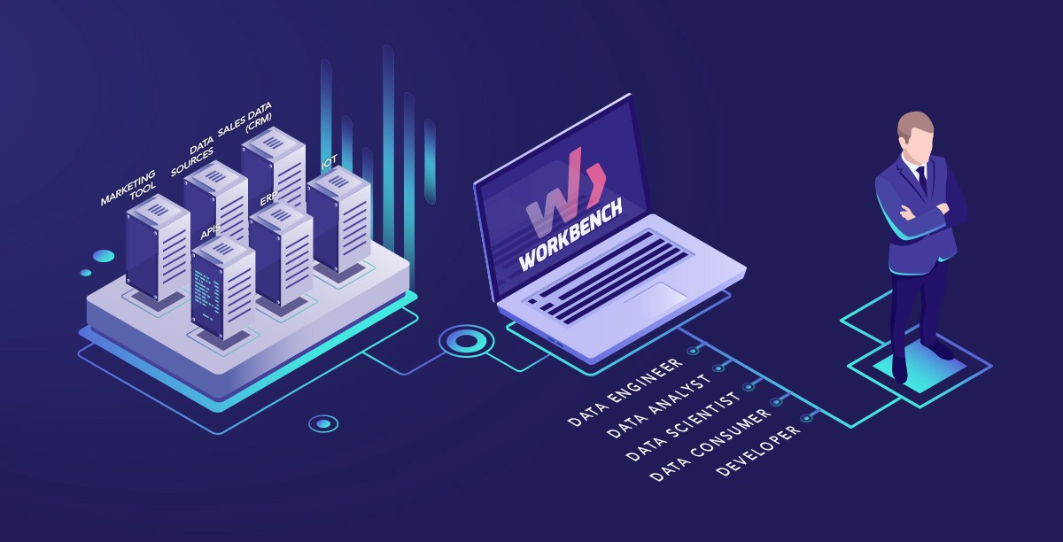 one data platform to rule them all introducing workbench by fynd