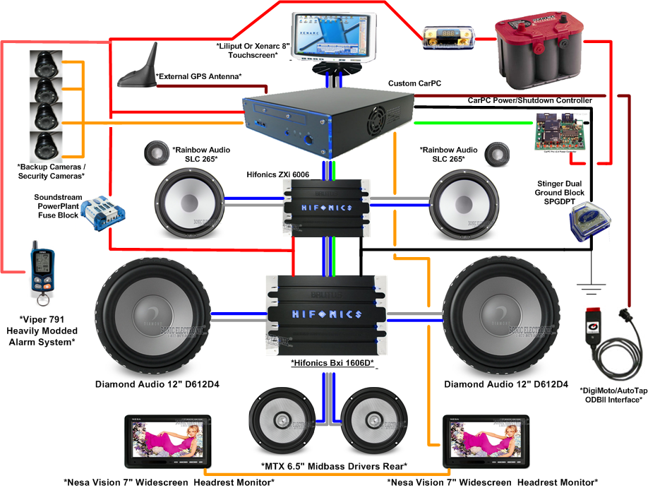 car stereo installation [wiring diagram] \u2013 best car stereo \u2013 medium Car Stereo Installation Wiring Diagram for Daul have you found which car subwoofer will you use? check here for guides \u0026 more