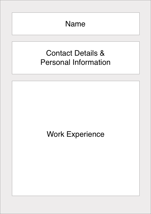 Applying User Centered Design To A Cv Ux Collective