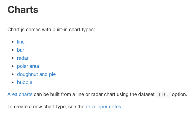 How to work with Chart js in your React App… – Andrea Cardona – Medium