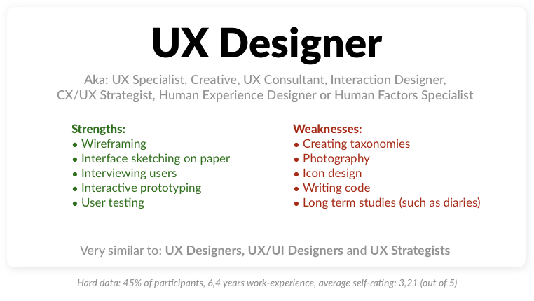 misleading job titles in design what do you really do