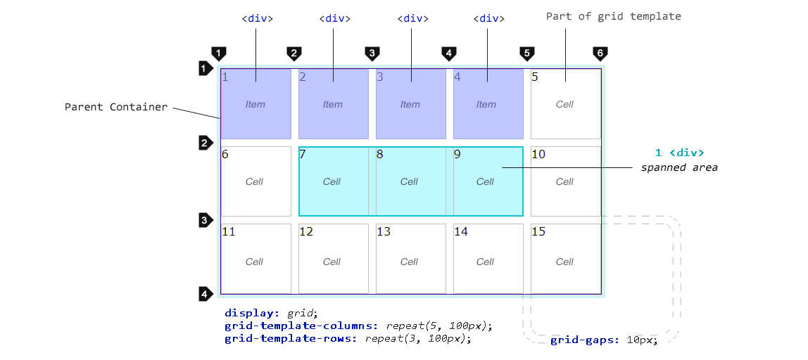 Css Grid A Simple Layout Design Tutorial Freecodecamp Org