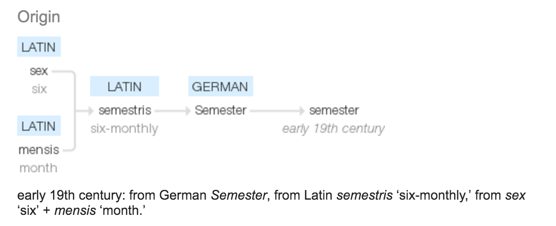 is semesterly a word