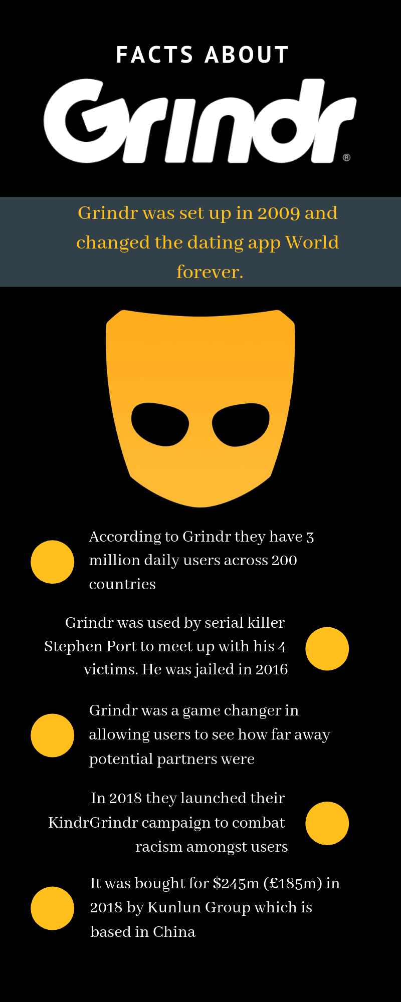 facts about grindr