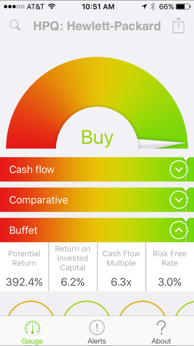 5 things not to do in the robinhood app for stock trading but i often like to use yahoo stocks or another tool to look at prices for 5 years or longer as well as to research dividend history buycottarizona Image collections