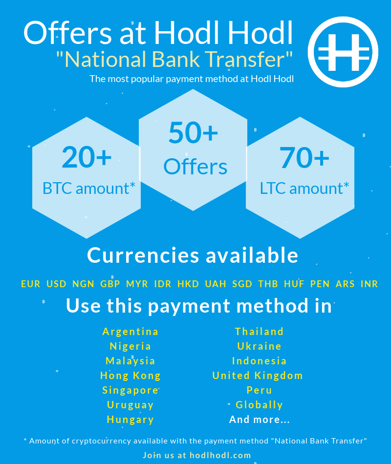 The Most Popular Payment Method At Hodl