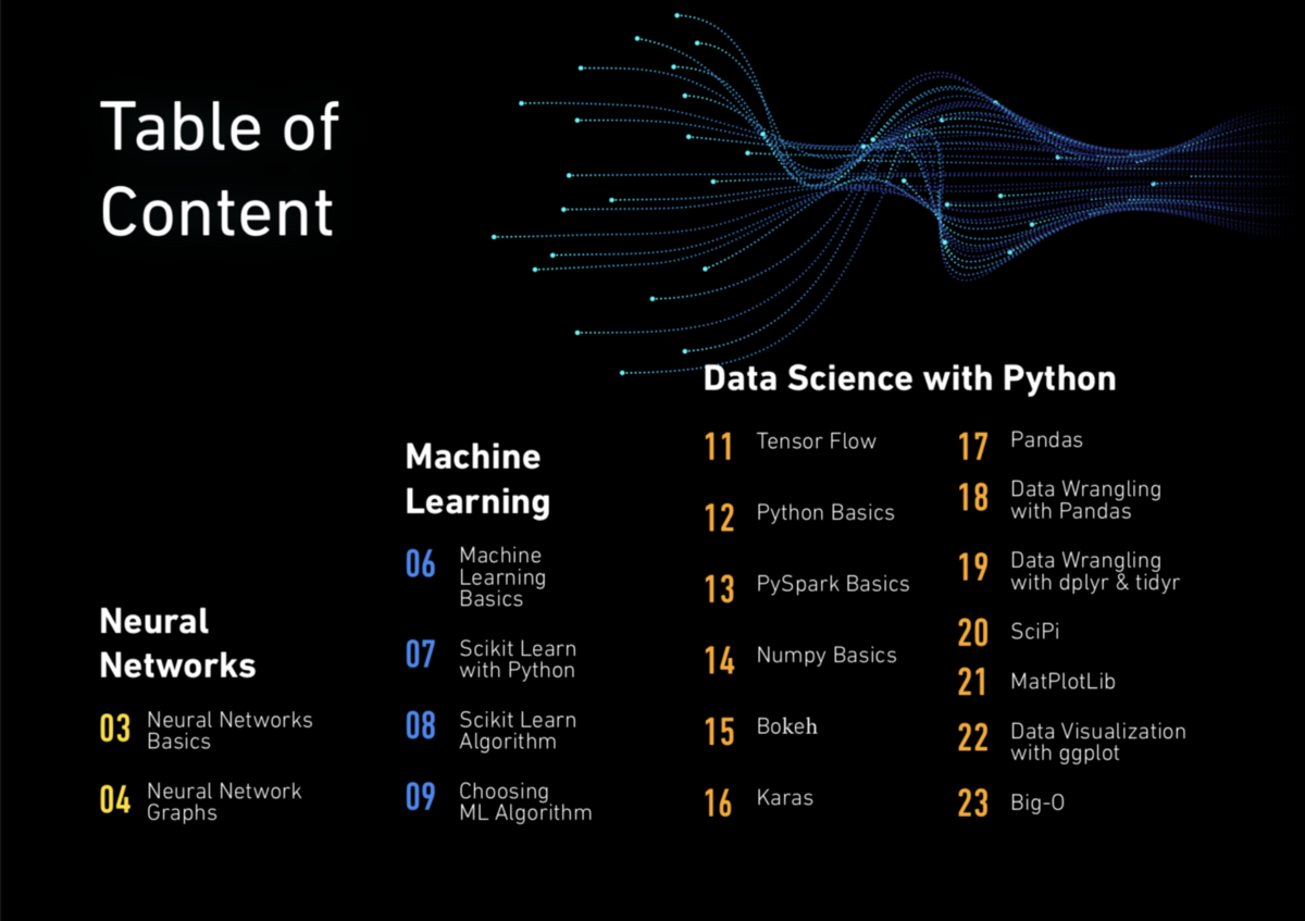 Downloadable: Cheat Sheets for AI, Neural Networks, Machine Learning, Deep Learning & Data Science…