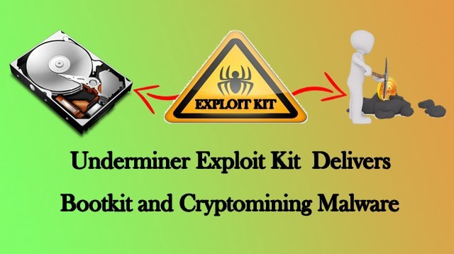 Dangerous Underminer Exploit Kit Delivers a Cryptocurrency-mining