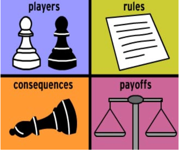 what data scientists should know about game theory types of games