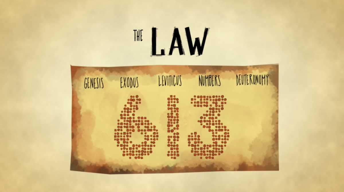 The Torah Contains 613 Commandments That Governed Ancient Israelites Bible Project Law