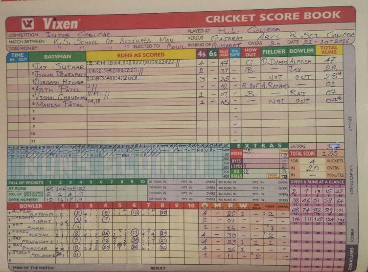 Cricket Score Sheet | 6 Live Scoring Apps For Your Local Cricket Match Abhishek Desai