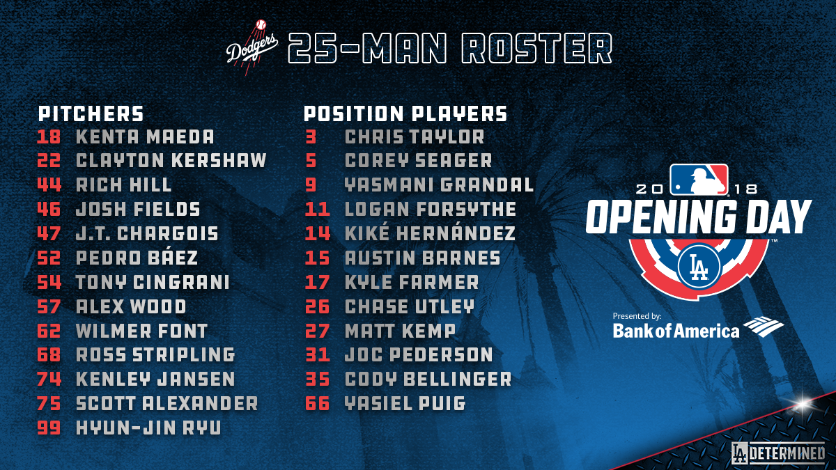 the dodgers 2018 opening day roster dodger insider