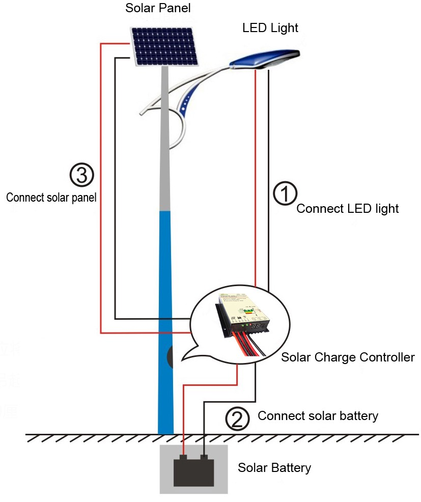 This Way To Save Some Money From Street Lights Photo And Simple The Simplest Possible Solar Led Battery Charging Circuit So We Put Panel Over Palm For Reached By Sunlight Start Light