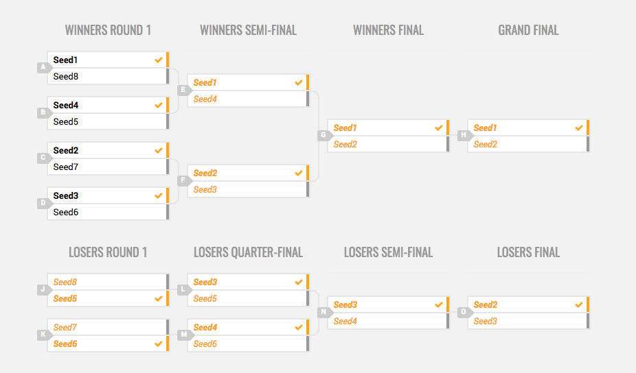 changes in the world of brackets smashgg