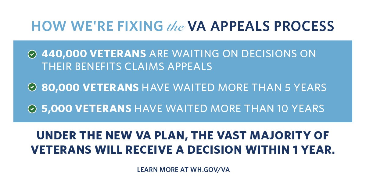 VA Claims New Program Will Allow Disability Ratings In 30 ...