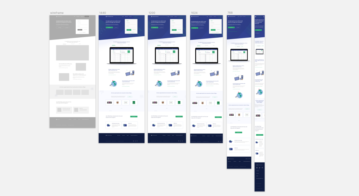 3 Tips to Get Started with Responsive Design