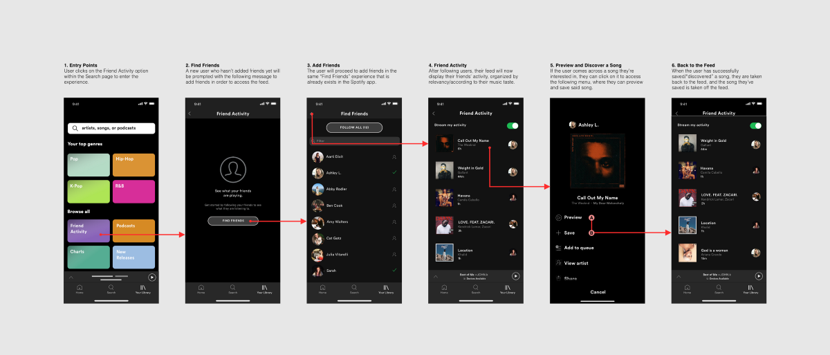 Spotify Case Study: Bringing Spotify's Friend Activity to Mobile