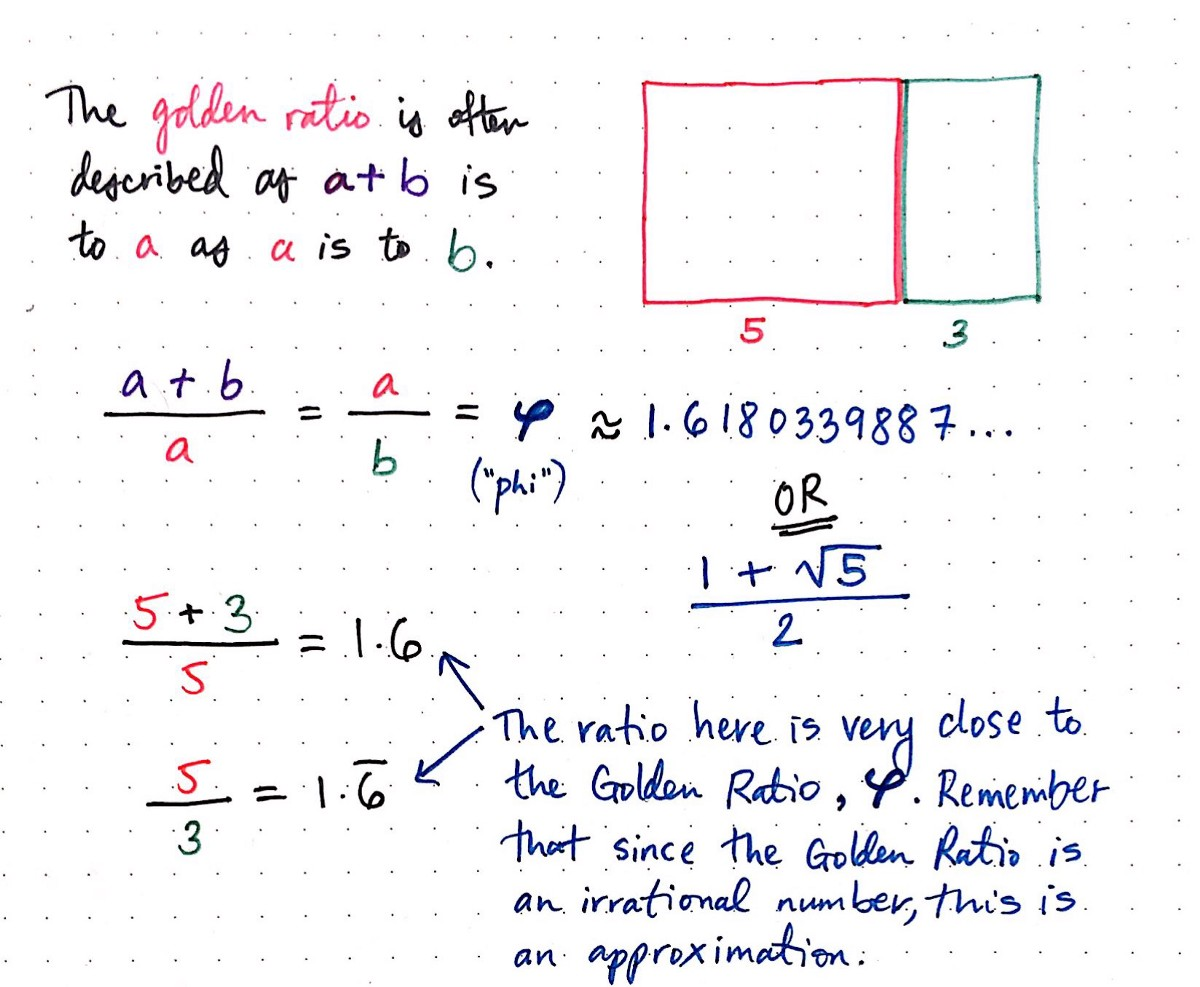 how to find out ratio dividing
