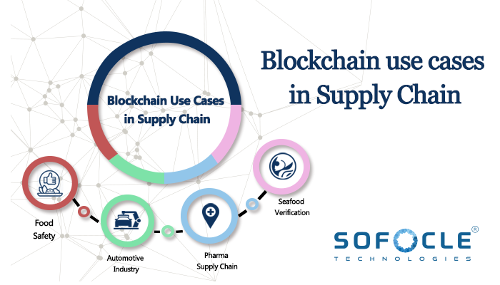 Technology Management Image: Analyzing Blockchain Use Cases In Supply Chain