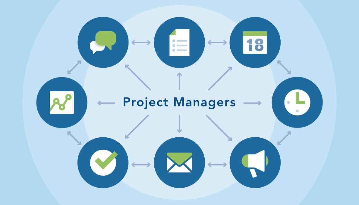 Project Management: How To Be An Effective Project Manager ?
