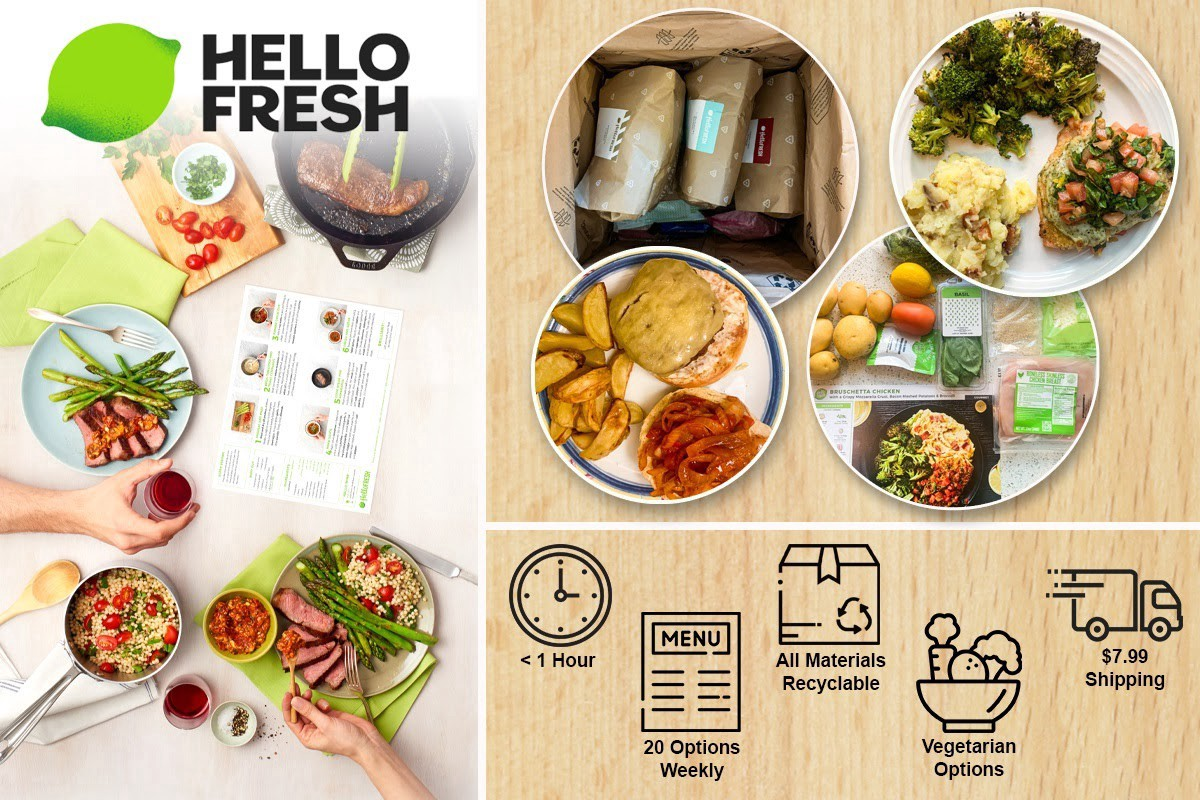 HelloFresh is an international meal-kit company that provides healthy and fresh meals to consumers…