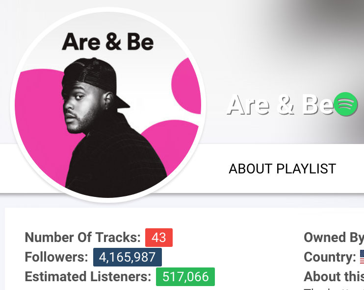 how to show followers on spotify