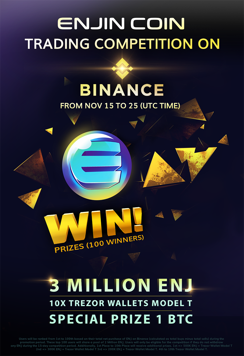 binance matic trading competition