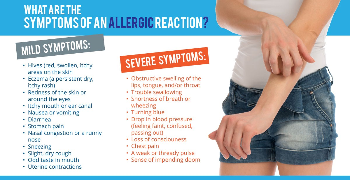 What Happens During An Allergic Reaction How To Use An Epipen