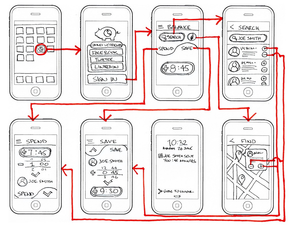 Why you shouldn t skip your wireframing prototypr for Storyboard template app