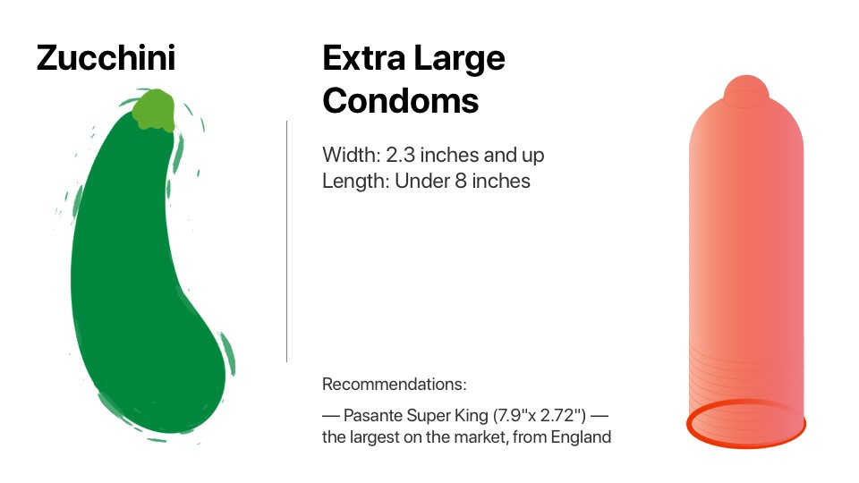 Condom size for 7 inches