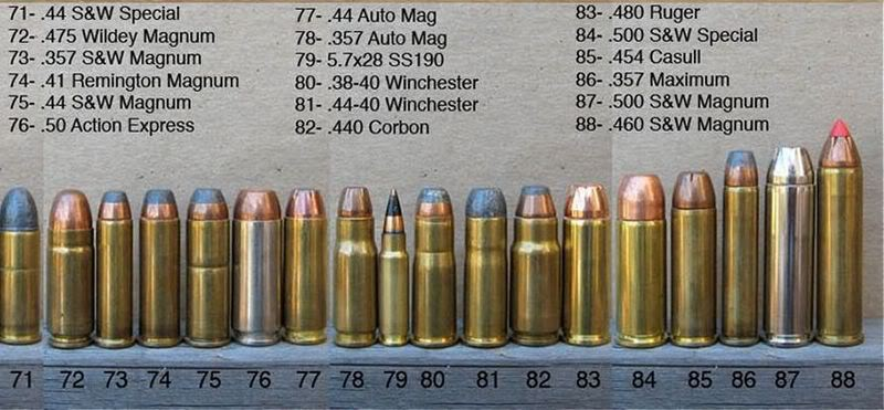 Buying Quality Rifle Ammunition For Ar 15 And Carbine Weapons