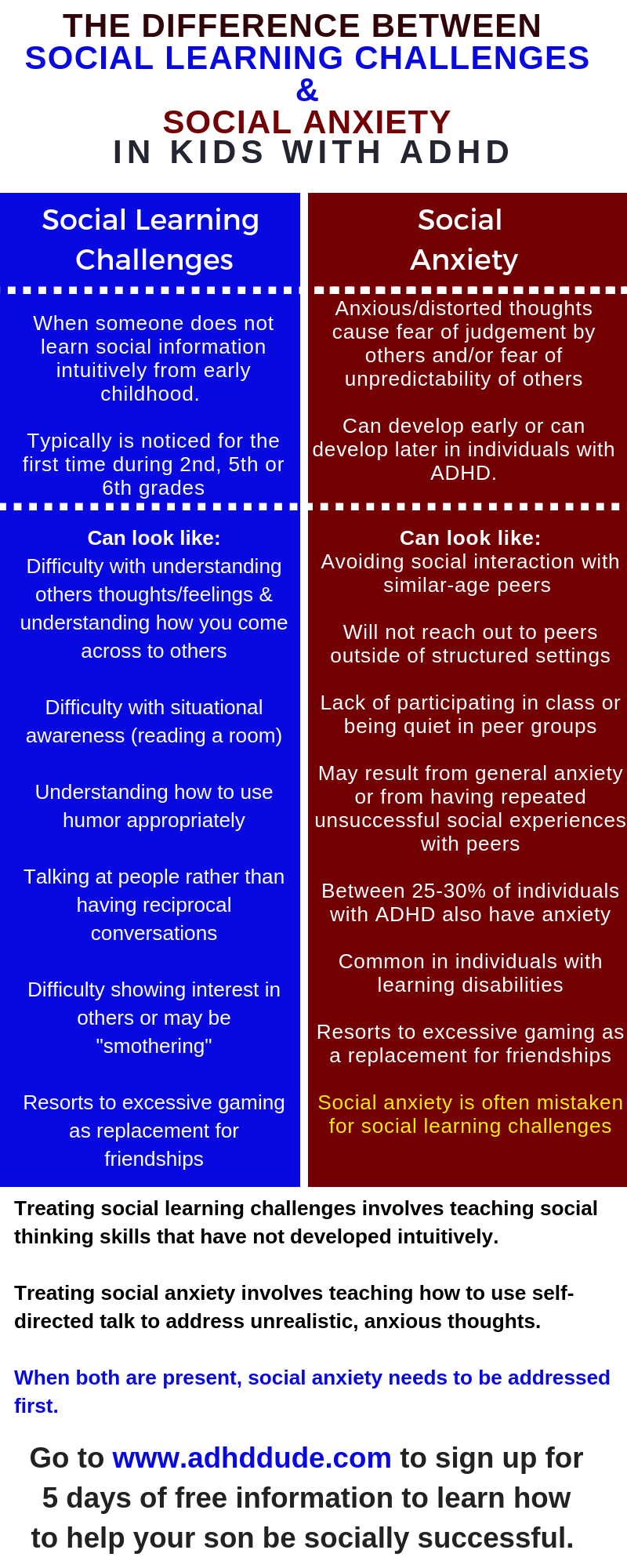 Social Challenges Of Kids With Learning >> Difference Between Social Anxiety And Social Learning Challenges In