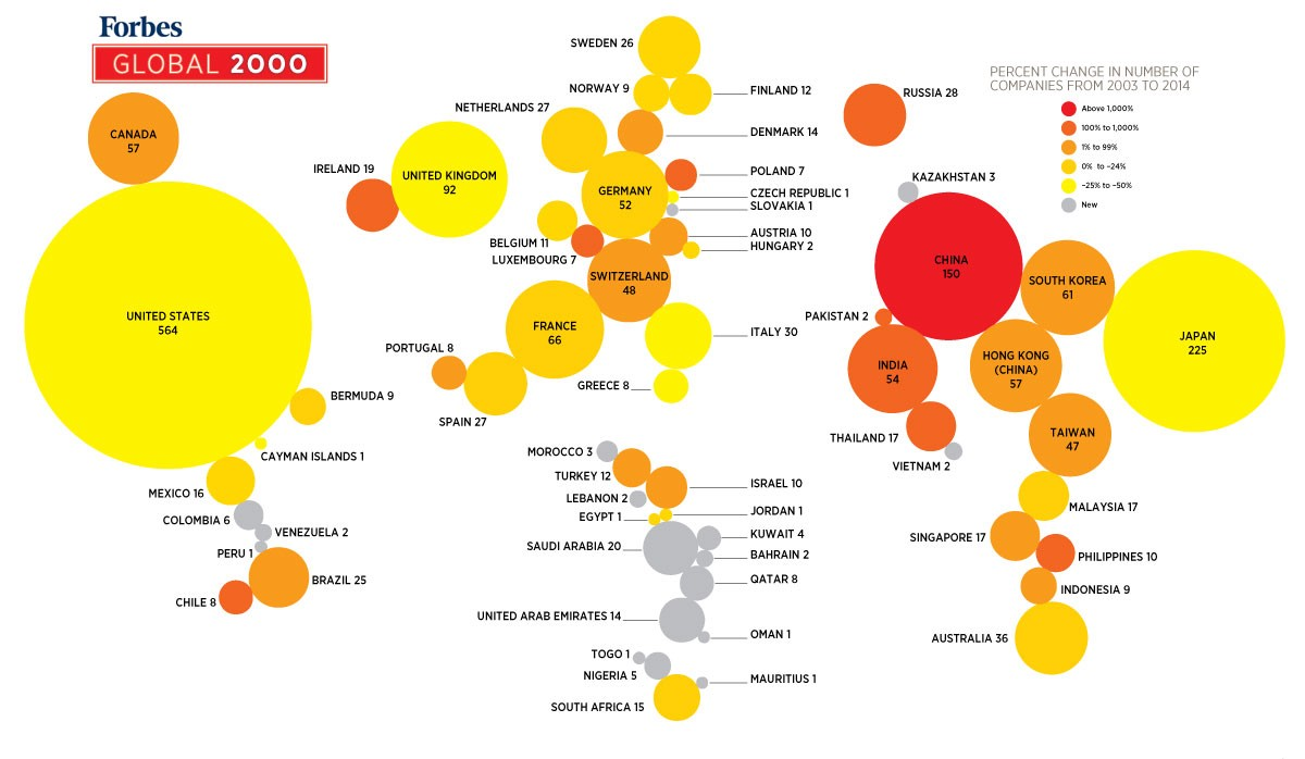 """big six seed companies of world The world's """"big six"""" agricultural chemical companies and seed companies as well as from their acquisitions of many smaller seed and biotechnology companies."""