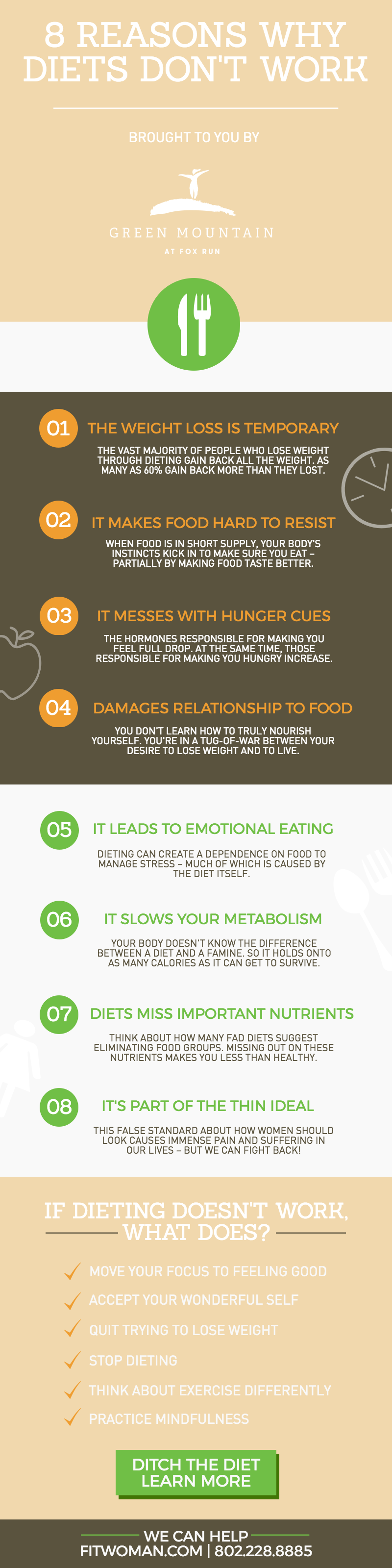 8 Reasons Why Diets Don't Worl