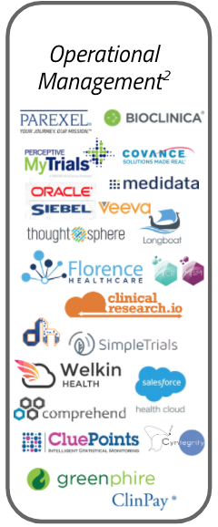 Software Enabled Clinical Trials Andrea S Blog