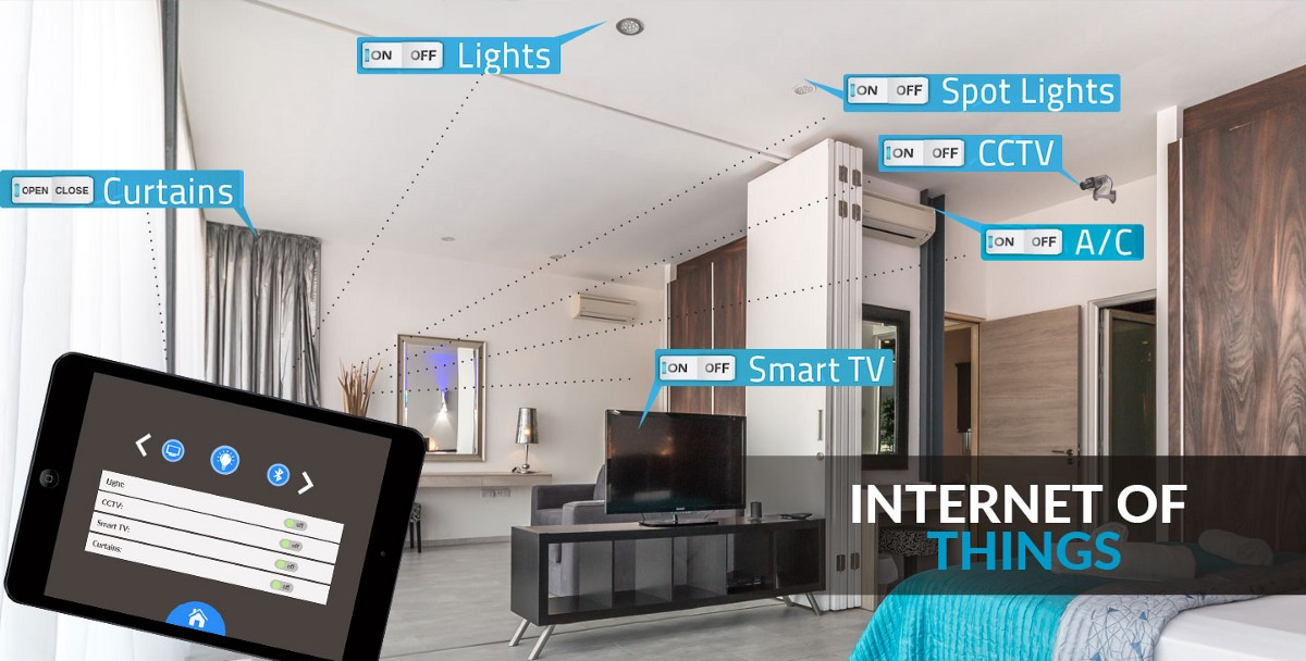 Iot application development for home automation root for Define home automation