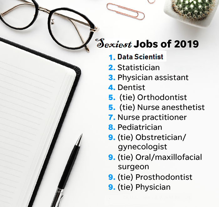 Most sexiest jobs