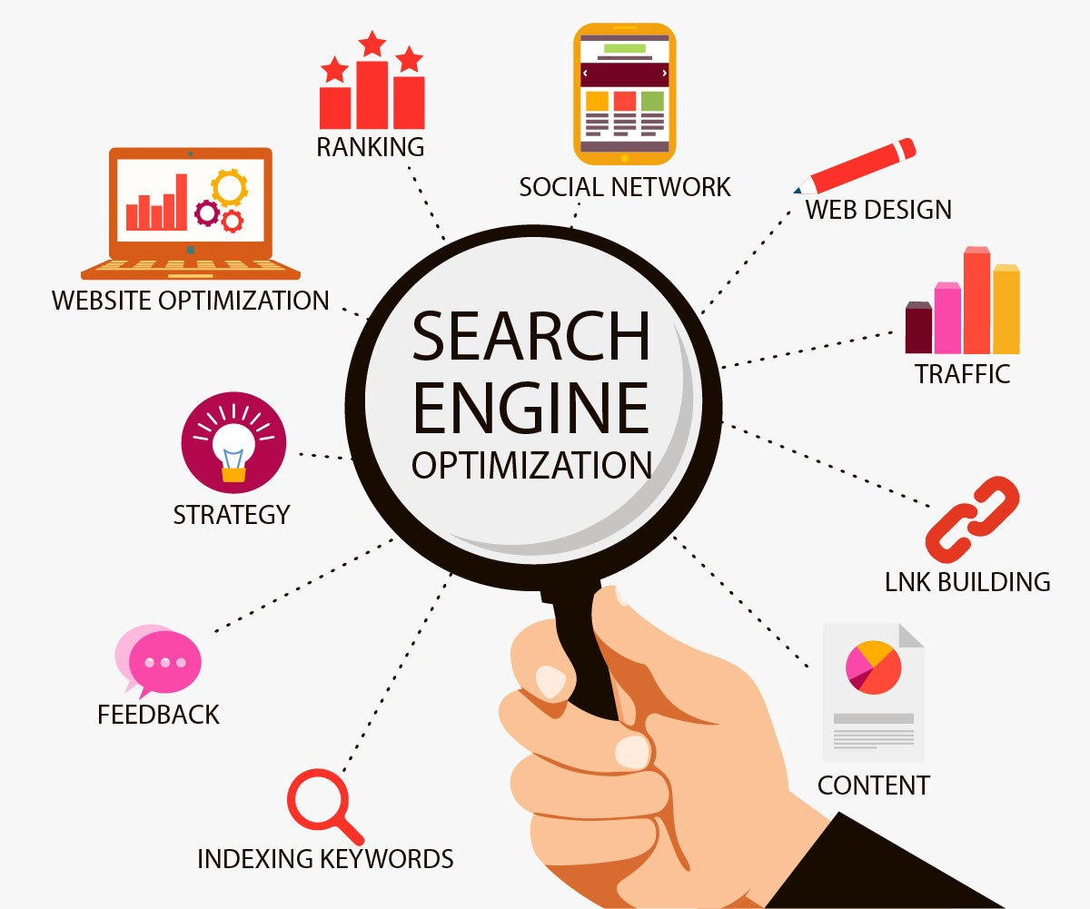 Image result for Essentials To Keep In Mind While Choosing The Best SEO Company