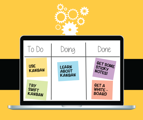 Implementing A Successful Kanban System For Manufacturing