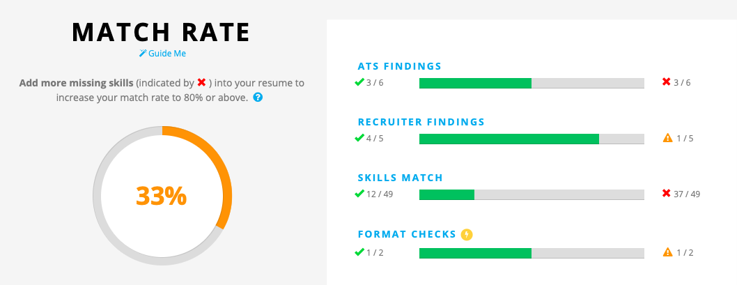 resume optimization is there a secret to passing the application