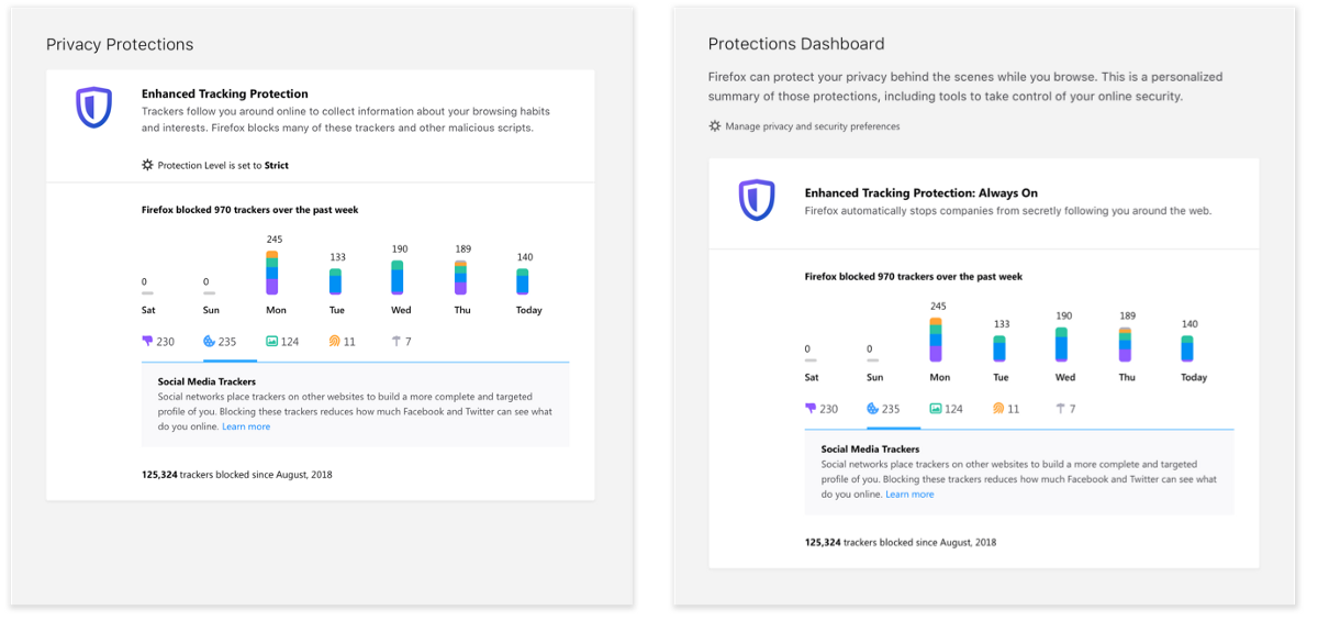 An image of the previous Protections Dashboard beside the revised content and design.