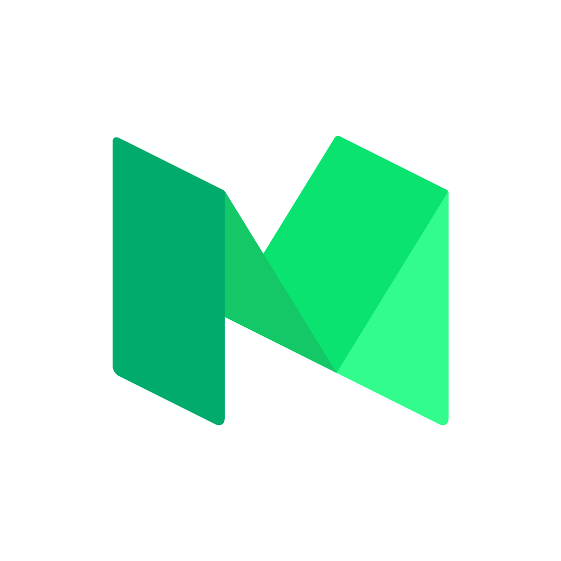 Thoughts on Medium – NewCo Shi...
