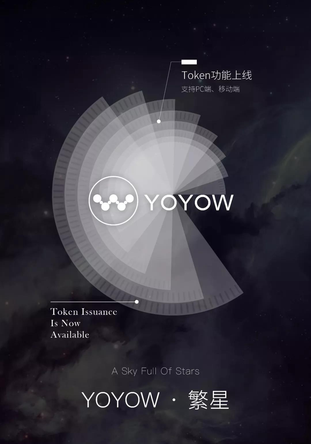 YOYOW latest version 'Fan Xing' was released with token
