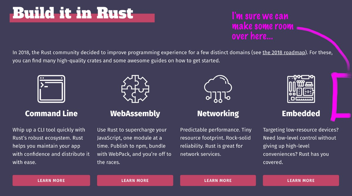 A working group for Rust game development? - Rust Internals