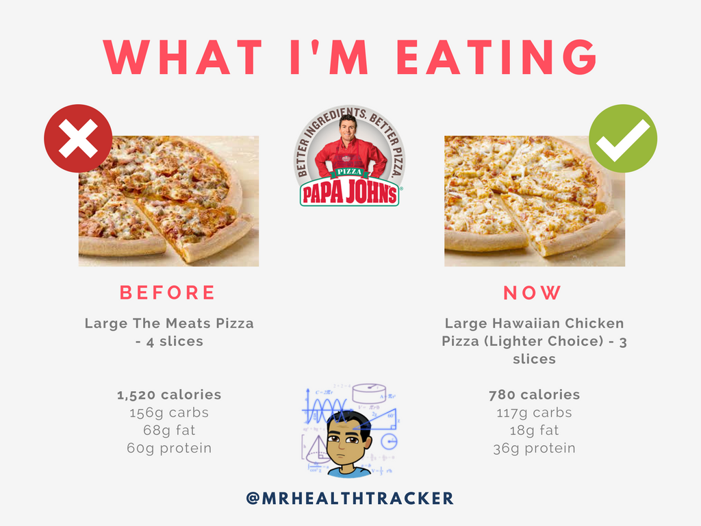 How to eat healthier at Papa John\'s – Mr. Health Tracker – Medium
