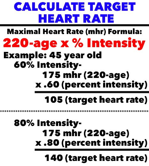 Ideally you would want to keep your heart rate within this range for at  least 45 to 60 minutes of your cardio workout to have the emphasis placed  on fat ...